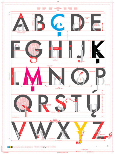 explore-blog:  Alphabet of Typography – lovely new homage to the wonders of serifs, hooks, diacritics, spines, ligatures and more from Pop Chart Lab, who have previously delighted us with visual takes on everything from the composition of classic cocktails to America's bike lanes to the history of Apple.