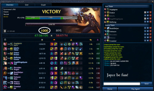 Yayyyyyy Win #1000! Also, Jayce is fun man. The constant switching is awesome, and I find is melee knockback is a bit too strong. 20% health as damage? Painful