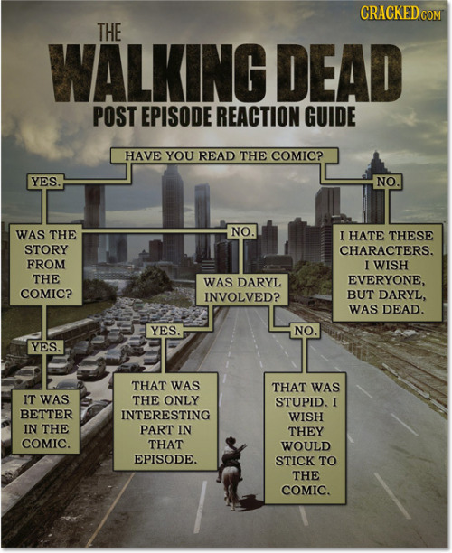 sephielya:  cracked:  The Viewing Experience of Every Walking Dead Episode. Ever.  ^^^^^^^^^^^^