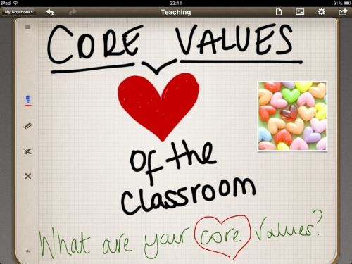We've been working on the idea of 'Core Values' in our school Teaching and Learning conference. We asked pupils to decide if they could sum up the school's core values for teaching and for learning. Many of the values were typical, such as 'cooperation' and 'communication'.   What are your 'core values' for teaching and learning?
