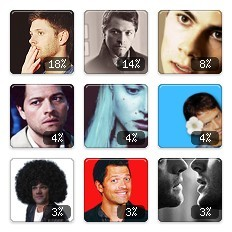 People you should be following: dnwinchester misha-collins heathyr mishpala dirtyovercoats tickle-me-misha eastcollins castianity thefirsthorseman Bee!!!