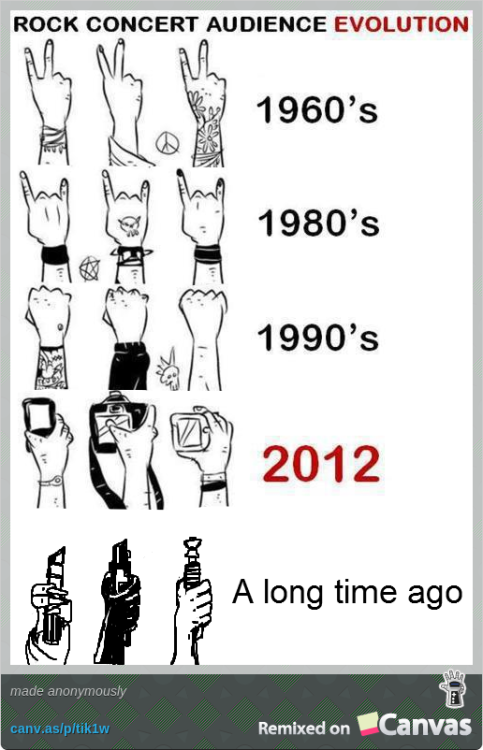 Solid!!! :) ilovecharts:  thedailydot:  The evolution of rock concert gestures. [via canvas]  Solid remix.