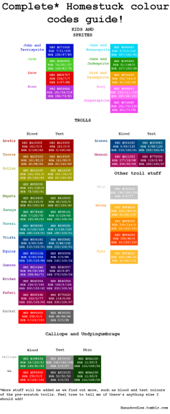hanadoodles:  UPDATED MY BLOOD/TEXT COLOUR CHART