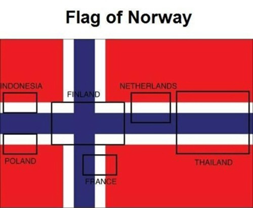The flag of Norway also has 6 other countries flags inside of it.  (via:KnowYourMeme)