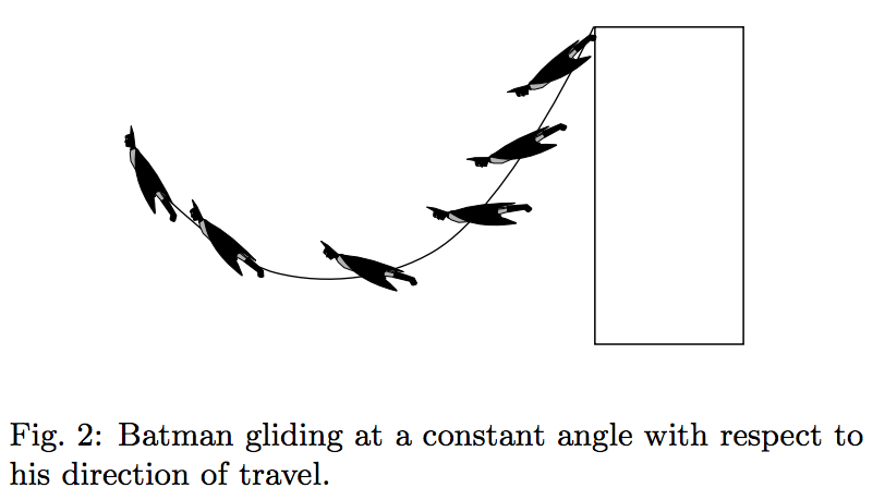 Physics of a Falling Batman You know science loves to analyze/buzzkill your favorite comic book movie moments. Usually, though, they don't do it in a journal. Granted, the journal of Physics Special Topics isn't exactly a real journal, but nevertheless I recommend perusing their table of contents. That didn't stop a group of physicists from calculating the flight dynamics of Batman as he glides using his cape. Check it out. Hint: It wouldn't end well for Batman.