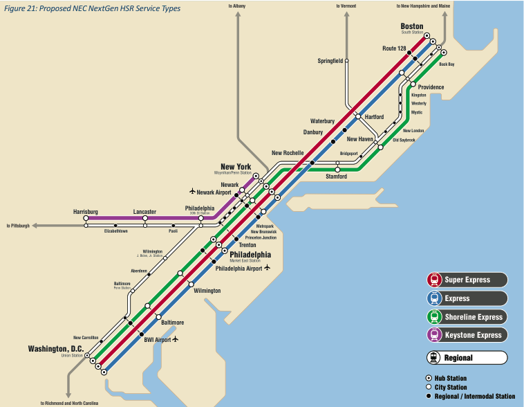 "carfreemaine:  Amtrak's Vision for Super High Speed Rail in the Northeast Corridor.  Leaving aside the politics and cost for a minute, this is actually a pretty darn nice map. Attractive and informational. Drawing the ""Super Express"" and ""Express"" routes as dead straight lines definitely emphasises the idea of speed and direct connections between points. Long Island looks a little weird, though…"
