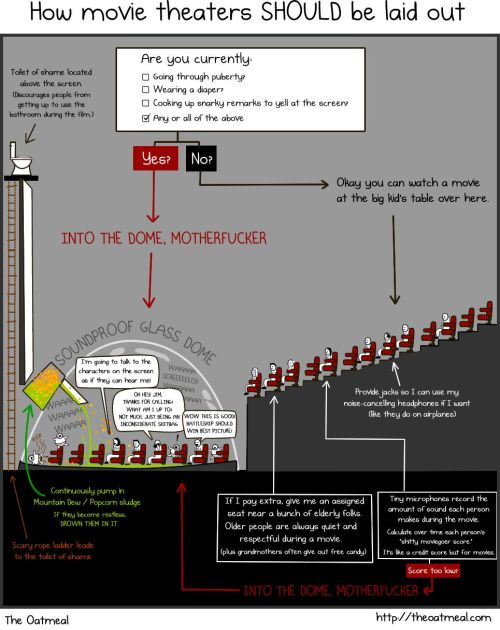 'How movie theatre SHOULD be laid out' by The Oatmeal