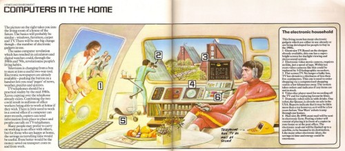 The future according to the 70s