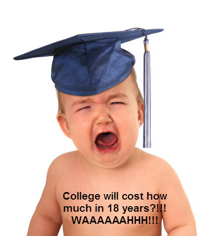 In 18 years, 4 years at a private college is projected to cost $520,000. State school? $161,000. This picture should include the parents crying… or getting help… or starting a revolution…