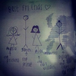 I was bored :) this is my Applebees family :) (Taken with Instagram)
