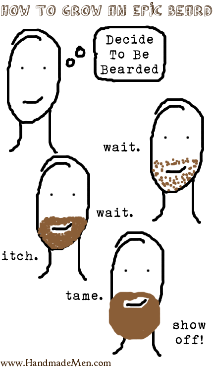 asunderbolt:  How To Grow A Beard