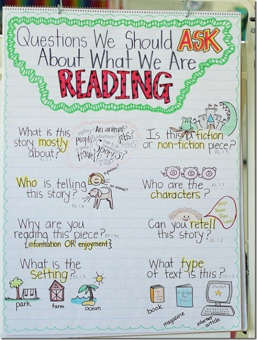 This is a good way to focus the reader.