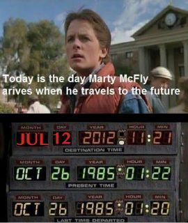 FUN FACT: Today is the Day Marty McFlay arives when he travels to future   #TROLOLOLOLOLOLOL Silly…. he comes in 2015! Where we're going we don't need roads! — Anonymous (@YourAnonNews) July 12, 2012
