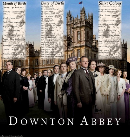 ithinkyoufweaky:  orangeshipper:  shiparker:  breakfastatdowntonabbey:  downtonobsession:  ju-dou:  fuckyesdowntonabbey:  silvestria:  tumblindownton:  edithcrawleys:  praedictum-impaver:  elliegoestodownton:  esthersuspectsthenargles:  Reblog with yours!  I smoked with Anna Bates because Dumbledore did.  I had sex with Elsie Hughes because *i can't read the white top option*  I got drunk with Tom Branson because we were reading 50 Shades of Grey.  I got high with Charles Carson because we'd been sniffing paint. Cheerful Charlies indeed.  I had sex with William Mason because he asked me to. Oh dear.  I had sex with Robert Crawley because the little people told me to. omfg.  I gave a makeover to Tom Branson whilst doing the hokey cokey - WIN! I got high with Mary Crawley bc we were listening to Snoop Dogg.  I smoked with Beryl Pattermore while rollerskating.  I french kissed Evelyn Napier because we were listening to Snoop Dog.  I got drunk with Daisy Mason while rollerskating. (AWESOME.)  I smoked with Richard Carlisle because the little people told me to.   I had a pillowfight with Kemal Pamuk while doing the hokey pokey. Tee got drunk with Edith Crawley because DUmbledore did.