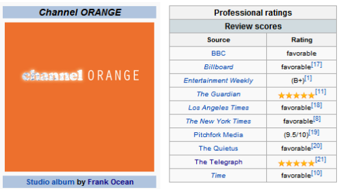 memoryofyoungerdays:  I honestly love seeing this. Congrats Frank!