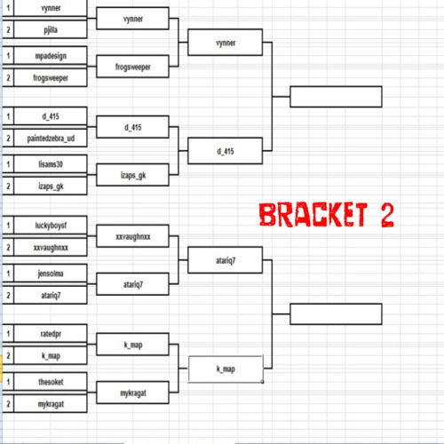 "The Sweet 16 Round  Bracket 2:  ""My entry for @high_dynamic_elite HDR Madness Tournament #hdr_madness_16_b2""  @vynner  @d_415  @atariq7  @k_map"
