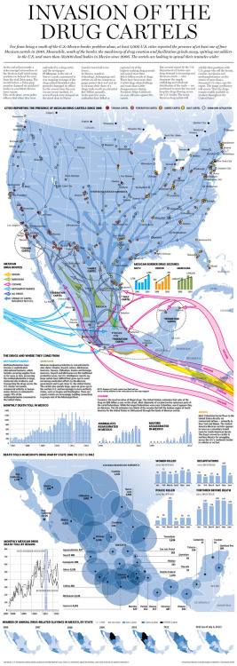 criminalwisdom:  National Post: Mexican drug cartels' spreading influence  Didn't think the growing influence (dominance) of the Mexican drug cartels would influence you in the United States? Think again.Please see the source link for the full-sized infographic.