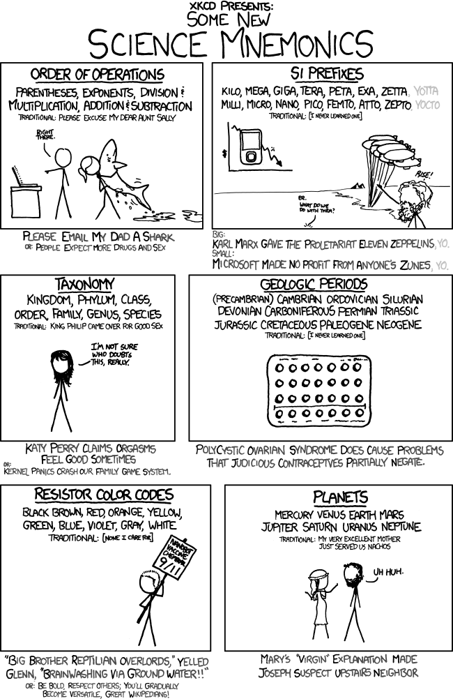 (via xkcd: Mnemonics) PolyCystic Ovarian Syndrome Does Cause Problems That Judicious Contraceptives Partially Negate.
