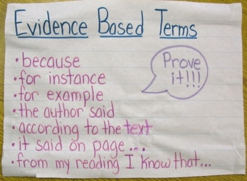 englishteachingtoolbox:  Evidence based terms - responding, explaining, justifying