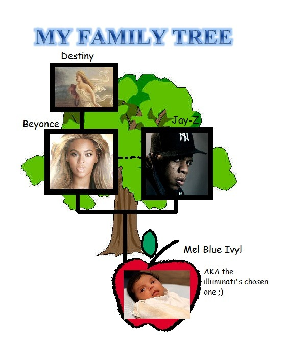 Blue Ivy's Family Tree