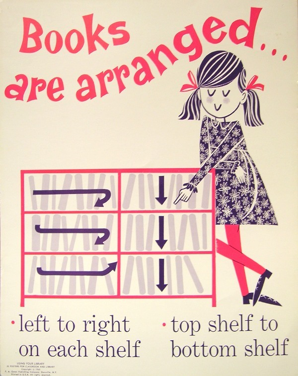 millionsmillions:  From a collection of 1960s library posters.