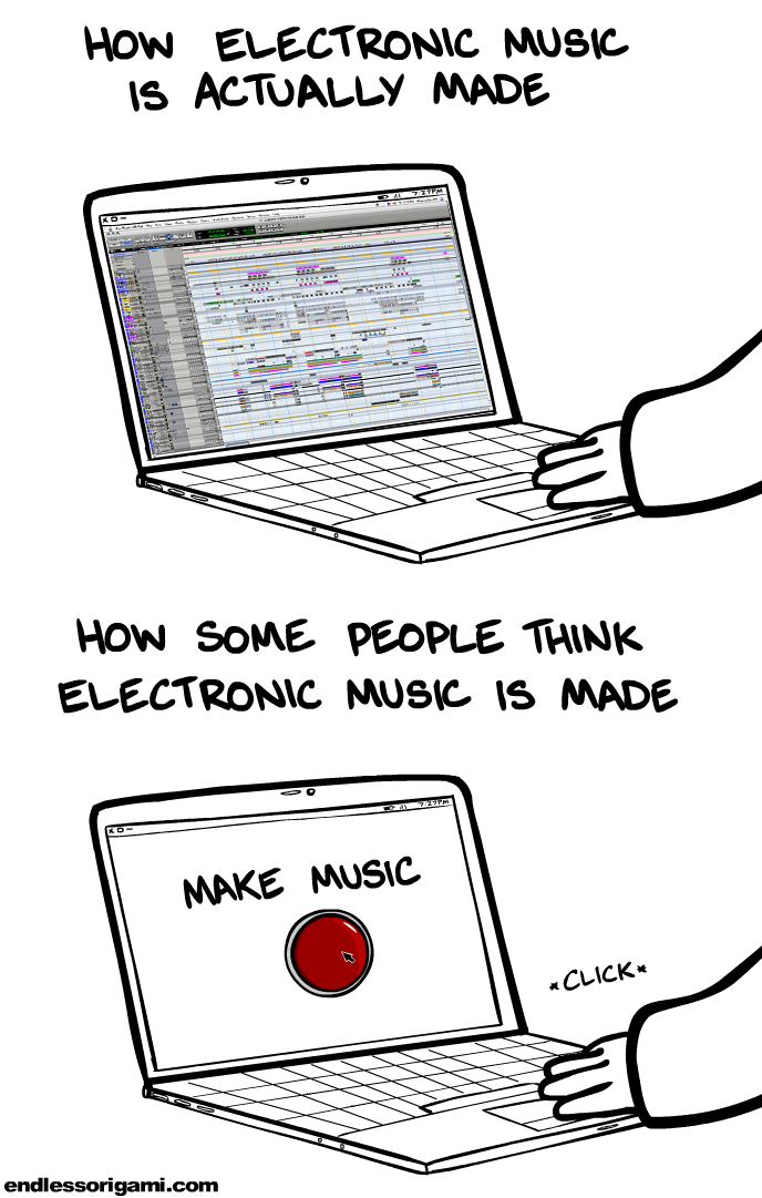 laughingsquid:  How Electronic Music Is Made