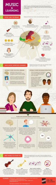 Infographic of the day: Music's effect on learning (Source)