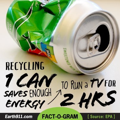 earth911:  Share the Knowledge & Learn more about Aluminum Can recycling from Earth911! http://bit.ly/ow8CXH
