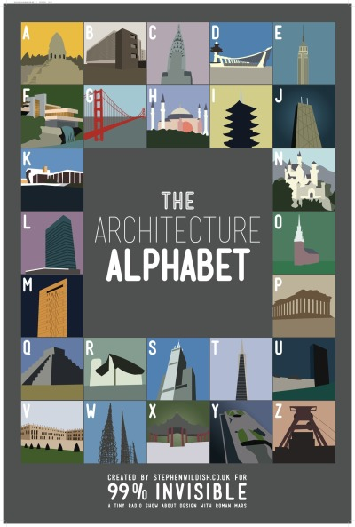 99percentinvisible:  The Architecture Alphabet designed by Stephen Wildish for 99% Invisible. Can you guess them all? Get your own copy of this poster when you donate to 99% Invisible!