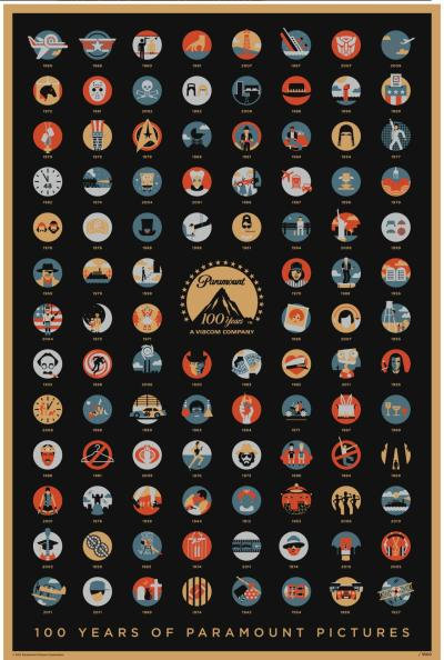 How cool is this poster designed in honor of Paramount's 100th Anniversary?  Can you guess all the movies the icons refer to? Click to enlarge.