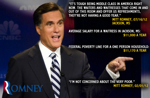 "14kgoldnyc:  underthemountainbunker:  Romney completely unaware of what waiters and waitresses earn, calls them ""middle class""  image: christopherstreet CBS News: ""Addressing 300 contributors at a Jackson, Miss., fundraiser who paid $2,500, $10,000 or $50,000 to hear him speak, Romney acknowledged that the people in the room were well-off compared to many Americans. It was the middle class that had been let down by Obama, Romney said, and he pointed to the wait staff serving finger foods as an example: ""It's tough being middle class in America right now… The waiters and waitresses that come in and out of this room and offer us refreshments, they're not having a good year. The people of the middle class of America are really struggling. And they're struggling I think in a way because they're surprised because when they voted for Barack Obama…he promised them that things were going to get a heck a lot of better. He promised hope and change and they're still waiting."" *** We really are all the same to Mitt Romney. We're the ones who serve him and his rich family and friends in thousands of ways daily, we're the ones who sign the back of a paycheck, we're the ones who scurry around doing our ""jobs."" To Romney it doesn't matter if a few bucks more or less per hour could change someones entire life for better or worse — all he sees are blobs of meat moving through space, serving finger food, while he collects millions at luncheons to spend on political attack ads. There are only two classes in Mitt Romney's world: those who attend his fund-raising lunches and everyone else (the middle class).  View Post shared via WordPress.com  Oh deer lourdes…"