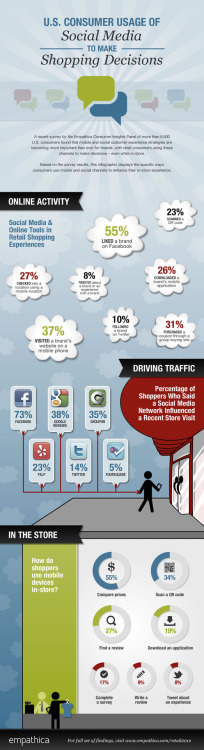 How Facebook Factors Into Decisions On Retail Purchases, Restaurants [Infographic]
