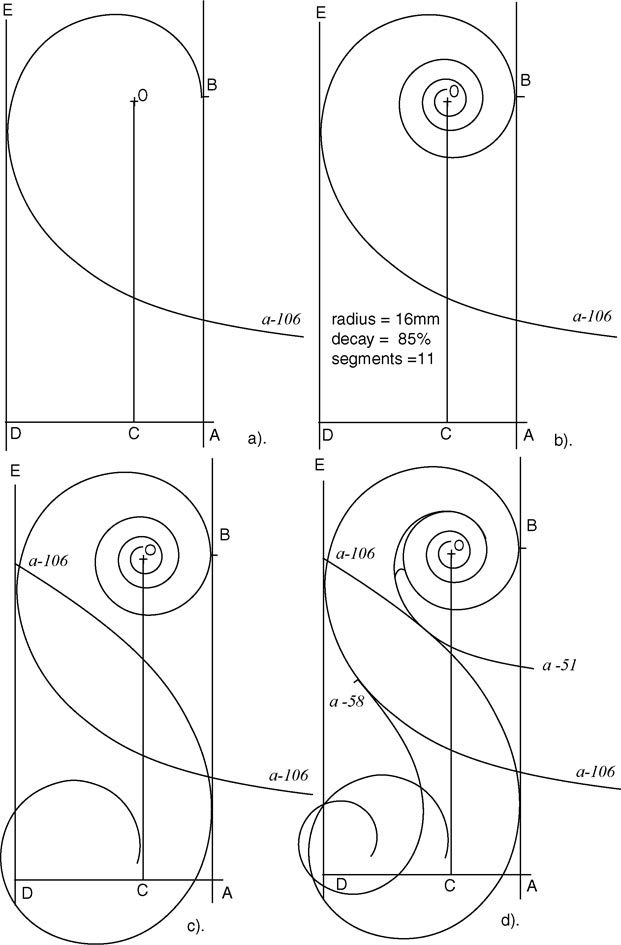 the-rx:  Figure 10. The geometric reconstruction of Stradivari's sketch of a violin scroll. Sergei Muratov: The Art of Violin Design  Black & White Illustration | 1841
