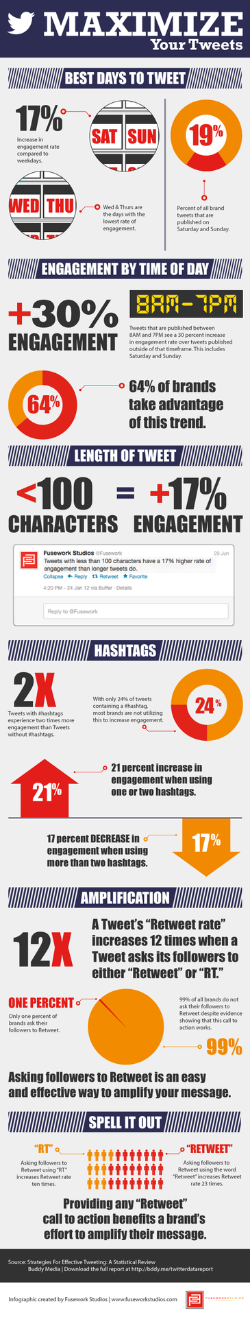 "Maximize your tweets [infographic] I would note that every account is different. I'm not sure what is encompassed in ""engagement"" since I don't want to give my info in order to download the full report, but for my library twitter account, our worst day for retweets is Friday, not Wednesday/Thursday. Also, personally, I hate seeing tweets with ""please retweet!"" in them. You shouldn't have to beg people to share your info—it should be interesting/useful enough that they *want* to share it. But that's just me personally. :)"
