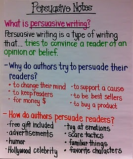 englishteachingtoolbox:  Persuasive writing