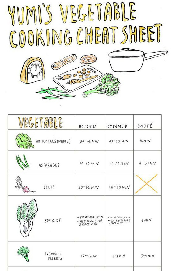 gettingahealthybody:  Useful!