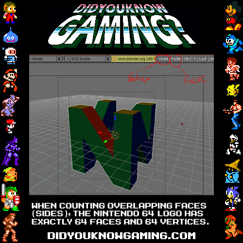 didyouknowgaming:  Nintendo 64. Submitted by GLHFScan via reddit.  That's bloody legendary.