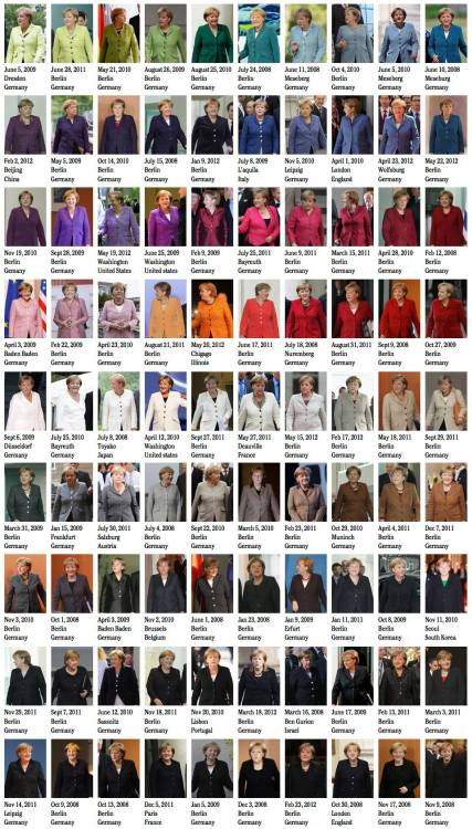Merkel's color pallette