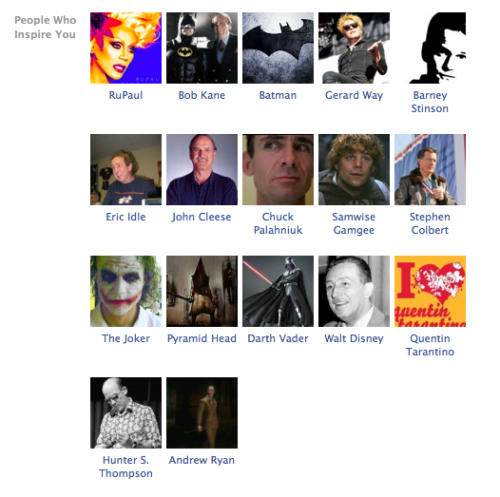 "The list of ""People who inspire me"" on my facebook."
