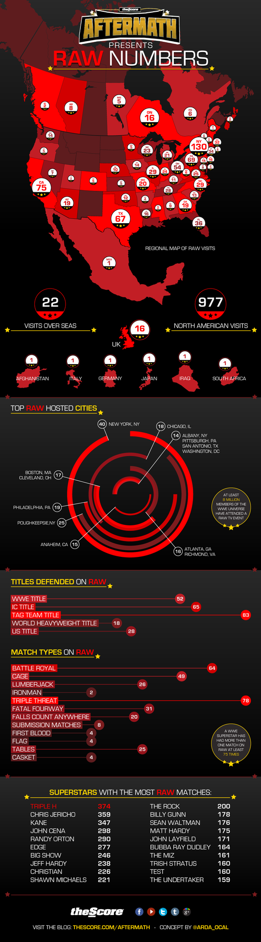 AFTERMATH presents RAW Numbers!!! [INFOGRAPHIC]
