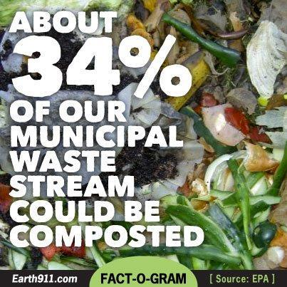 earth911:  Share the Knowledge & Learn more about Composting from Earth911!