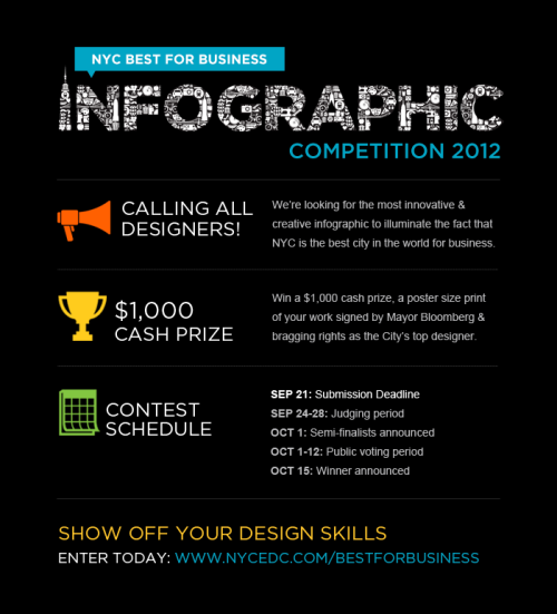 nycedc:  nycedc:  Show Off Your Design Skills & Enter Today Designers, show the world why NYC is the best city for business. Enter the NYC Best for Business Infographic Competition 2012 for a chance to win $1,000 cash prize, a poster-size print of your work signed by Mayor Bloomberg, and bragging rights as the City's top infographic designer.    Infographics must incorporate the NYCEDC Dataset to be eligible. The top applicants will be selected as semifinalists and the winner will be chosen by public voting on NYCEDC.com.  The deadline for submissions is September 21, 2012. Find out more at www.nycedc.com/bestforbusiness. Show off your design skills and enter today!  Final week to enter our infographic competition! Take a look at the dataset and visualize it for a chance to win $1,000 cash and other prizes.