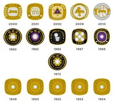basketballjunk:  Los Angeles Lakers' 16 rings (including the 5 they won while the franchise was in Minneapolis): Kobe's era: 2000, 2001, 2002, 2009, 2010. Magic's era: 1980, 1982, 1985, 1987, 1988. West's era: 1972. Mikan's era: 1949, 1950, 1952, 1953, 1954.