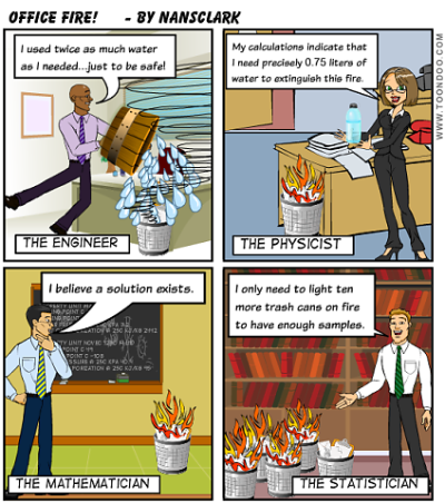 OFFICE FIRE! A NEW CARTOON Messing around on ToonDoo again today.   What do an engineer, a physicist, a mathematician and a statistician do when faced with a fire in the office trash can?