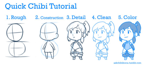 Here's the chibi tutorial I did during the livestream~ Enjoy. I suck at making tutorials dont mind me. This is my first one. I made a gif version of it. I hope it helps.
