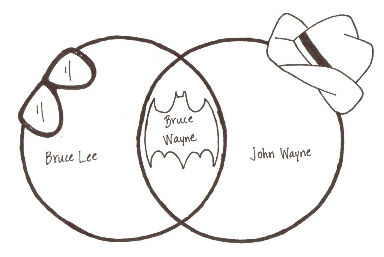jpjopj:  A Batman inspired diagram to celebrate […] The Dark Knight Rises (also featured in the I Love Charts book)
