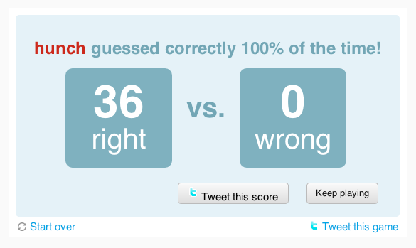 That awkward moment when you play the Hunch Twitter Predictor game and they get a perfect score.