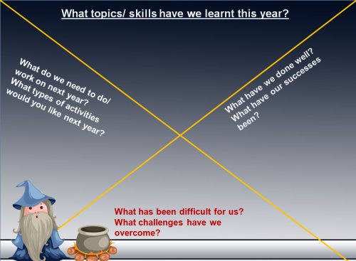 I used this reflection tool as an end of year evaluation. Pupils discussed in pairs/ groups and then put their answers in on their own copy :)