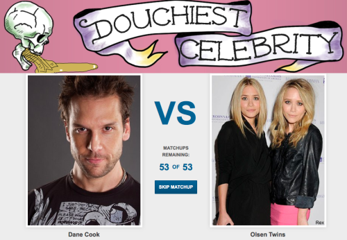 Douchiest Celebrity [Click to begin voting] The entertainment industry is full of people who just seem like real douchebags, but we want to know who the biggest douche is. The official voting period ends Sunday July 22, 2012 at 12:00AM so get your votes in now.
