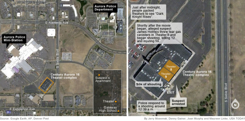 This graphic shows the key Aurora, Colo., locations in the shooting.The interactive version, with videos, is here: http://usat.ly/MzXSLN
